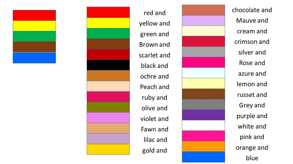 Joseph coat colours.jpg