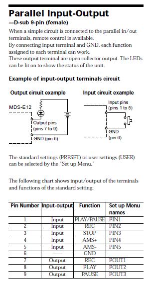 Sony MDS-E12 Remote Output terminals